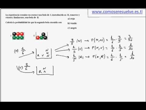 Calculo probabilidade betmotion website - 500904