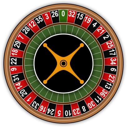 The three musketeers american roulette roleta - 889847