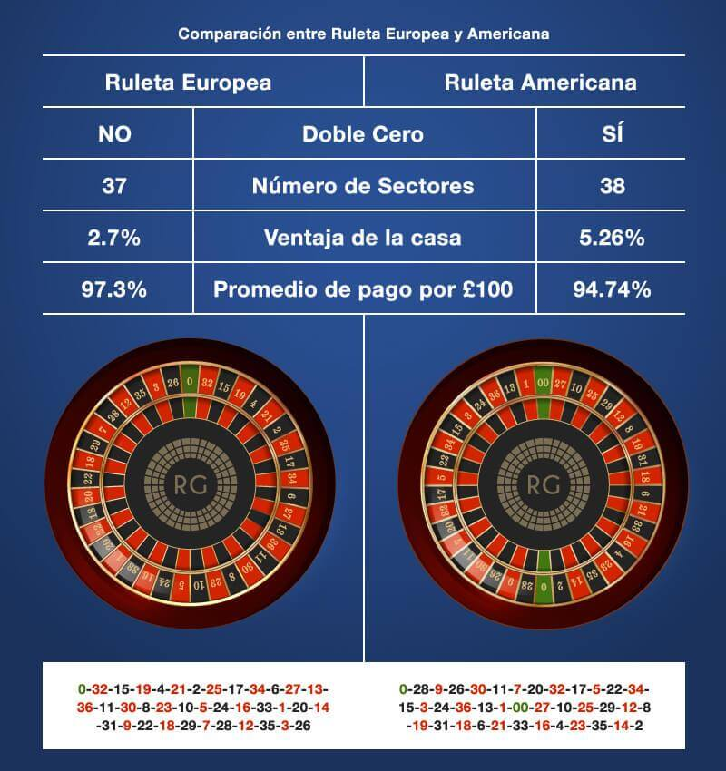 Roleta europeia sequencia winfil cassino - 900790