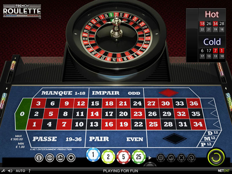 Betmotion games multiwheel roulette - 16964
