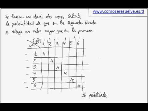 Calculo probabilidade betmotion website - 82403